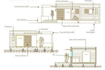 hll mod le ecolux habitation legere de loisirs. Black Bedroom Furniture Sets. Home Design Ideas