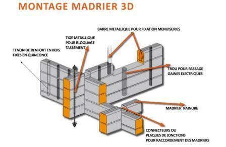 Descriptif des murs de chalet bois massif auto construction for Montage maison bois