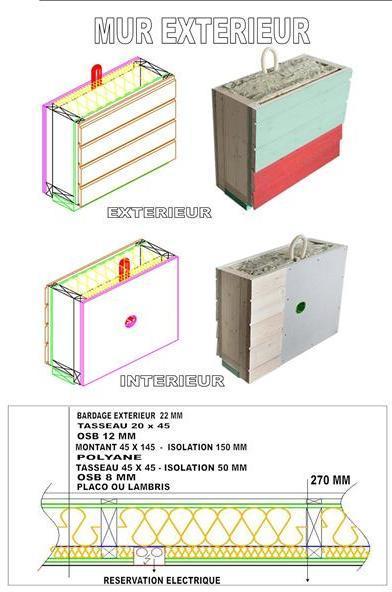descriptif kit maison ossature bois pour auto construction. Black Bedroom Furniture Sets. Home Design Ideas