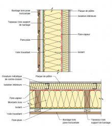 Coupe de mur ossature bois avec isolation double mur interieur 1