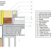 Coupe mur ossature bois avec isolation exterieure