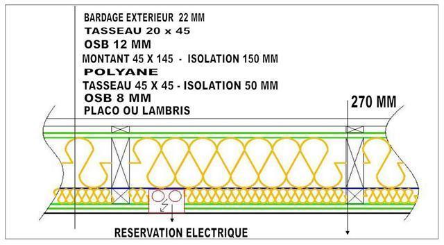 coupe murs exterieurs kit ossature bois - Epaisseur Mur Maison Ossature Bois