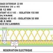 Descriptif kit autoconstruction ossature bois