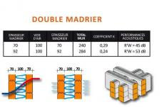 Double madrier construction bois massif